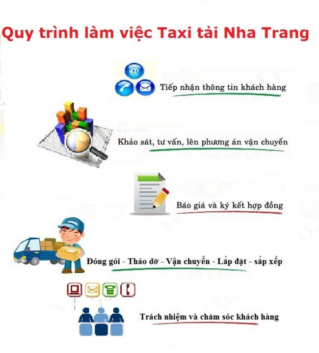 taxi-tai-nha-trang-quy-trinh-lam-viec
